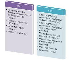 GRE Vs. GMAT